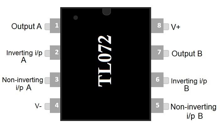 TL072 PINOUT
