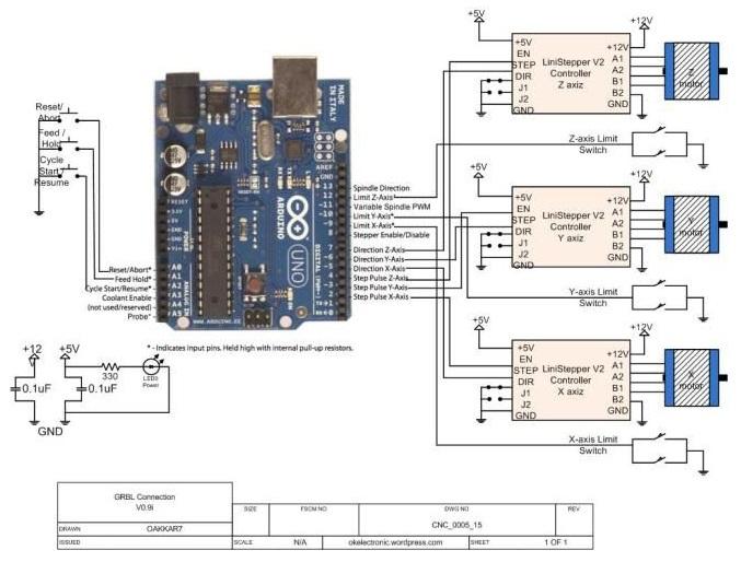 GRBL Pinout and Circuit Diagram - Run on Arduino Board
