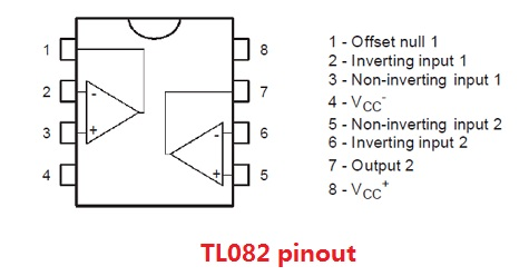Enjoyable Tl082 Pinout And Circuit Diagram Jfet Input Op Amp Hqew Net Wiring Cloud Nuvitbieswglorg